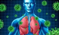 وفاة شخصين بفيروس كورونا في السعودية يرفع العدد إلى 49 شخصا