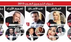 اندرسون انترناشيونال تنشر قائمة خبراء الجمال العرب لسنة 2015