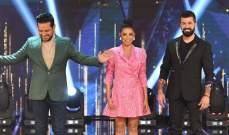 انتهاء رحلة جوليانا أكرم وفرقان علاء الدين في Iraq Idol