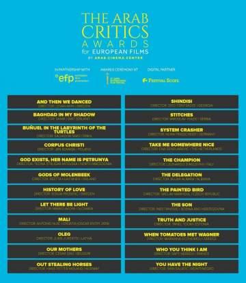 الإعلان عن قائمة الأفلام المرشحة لجوائز النقاد العرب للأفلام الأوروبية